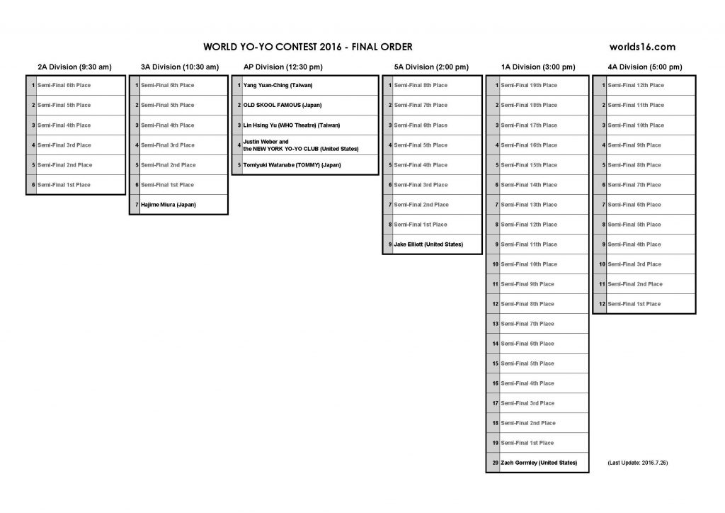 wyyc2016-fsoder-final